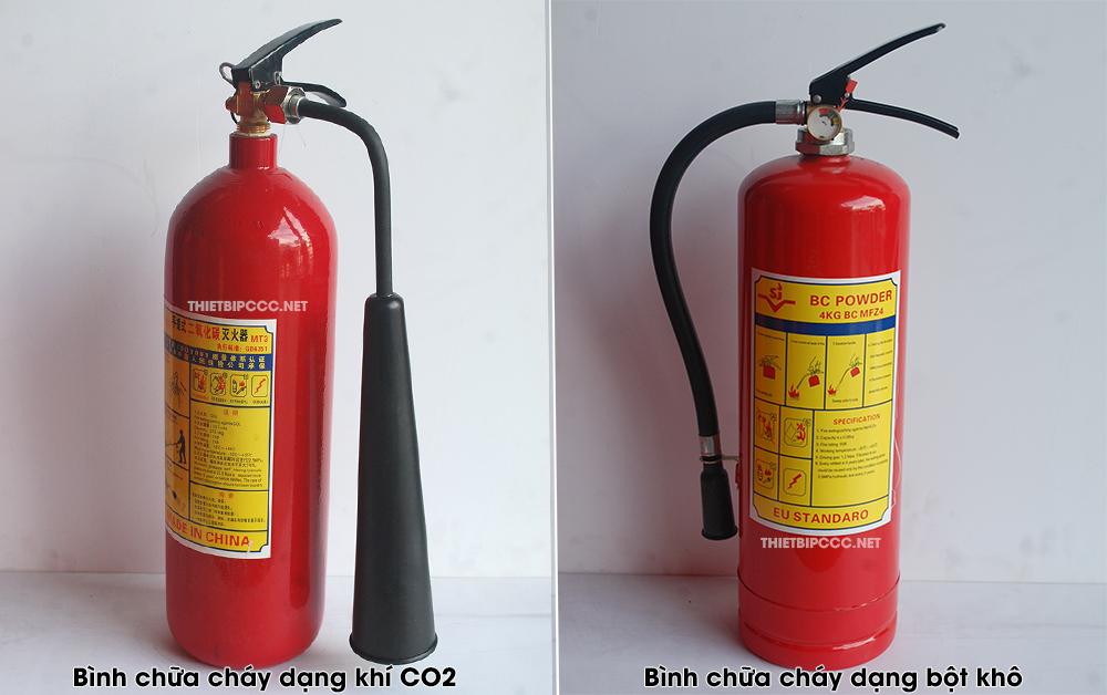 phân loại bình chữa cháy