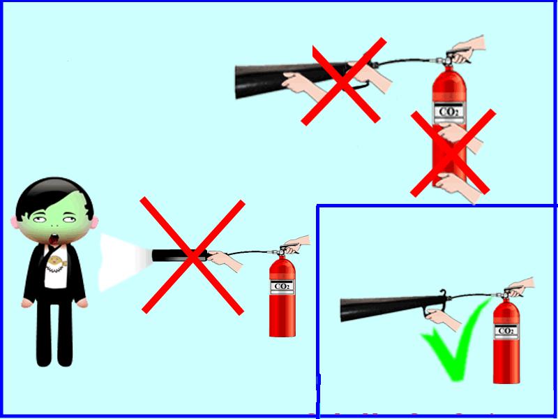 Hướng dẫn cách sử dụng bình chữa cháy AN TOÀN