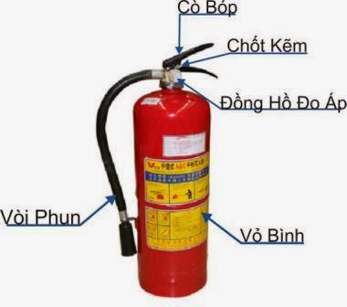 Các loại bình chữa cháy dạng bột nên dùng