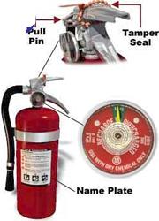 Bảo dưỡng bình chữa cháy bột khô trọn gói